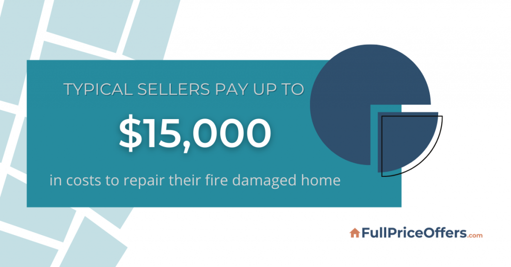 selling a fire damaged property